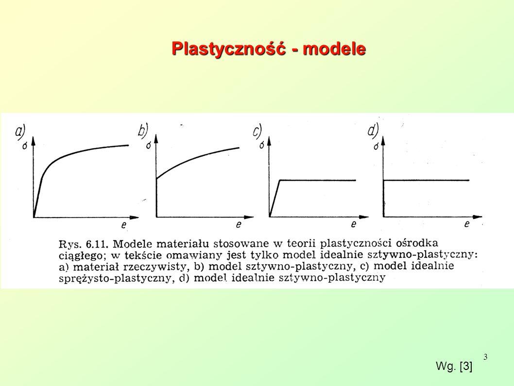 Plastyczność - modele Wg. [3]